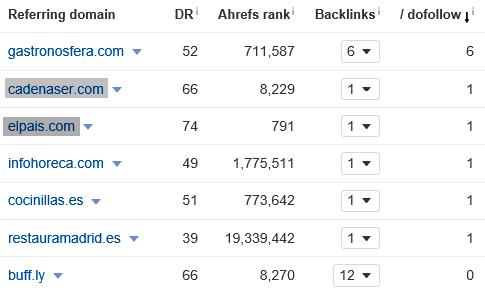 dominios-expirados-con-buenos-enlaces